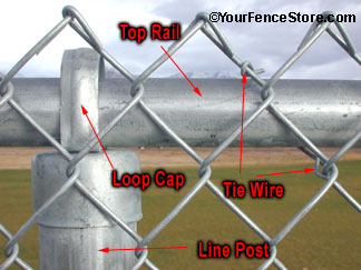 Chain Link Fence Installation Throughout Chain Link Fence Parts Section Two How To Install Chain Link Fence