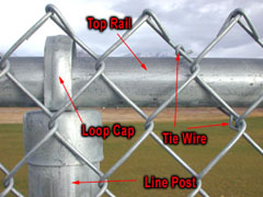 Installation instructions for Chain Link Fence
