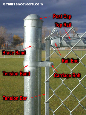 Chain Link Fence Post Sizes how to install chain link fence